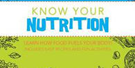 lineview_know_nutrition